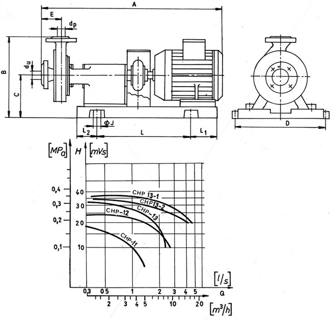 Chemical centrifugal pumps - Standard design