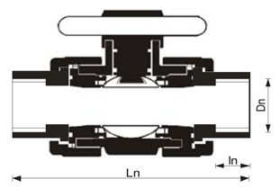 Safety block ball valves with thread